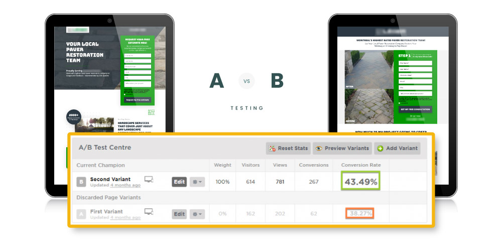 AB Testing Landing Pages for Contractor Ads