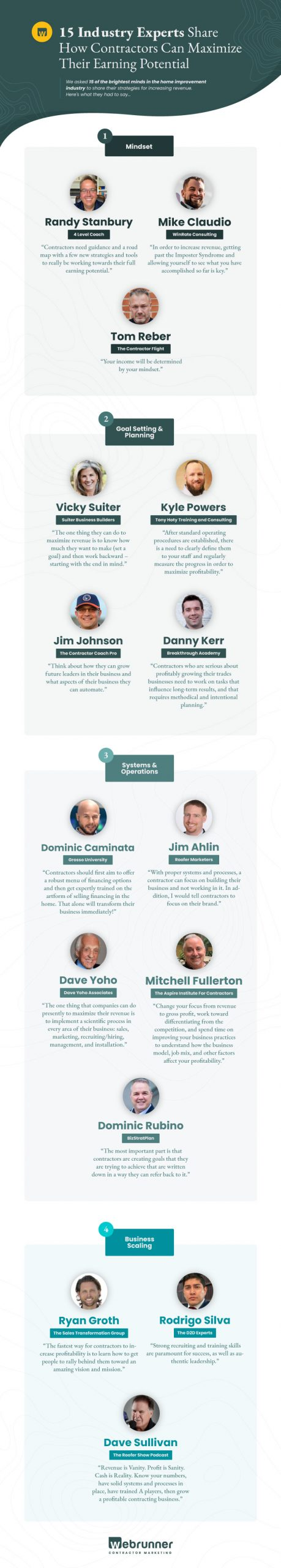 15 experts infographic