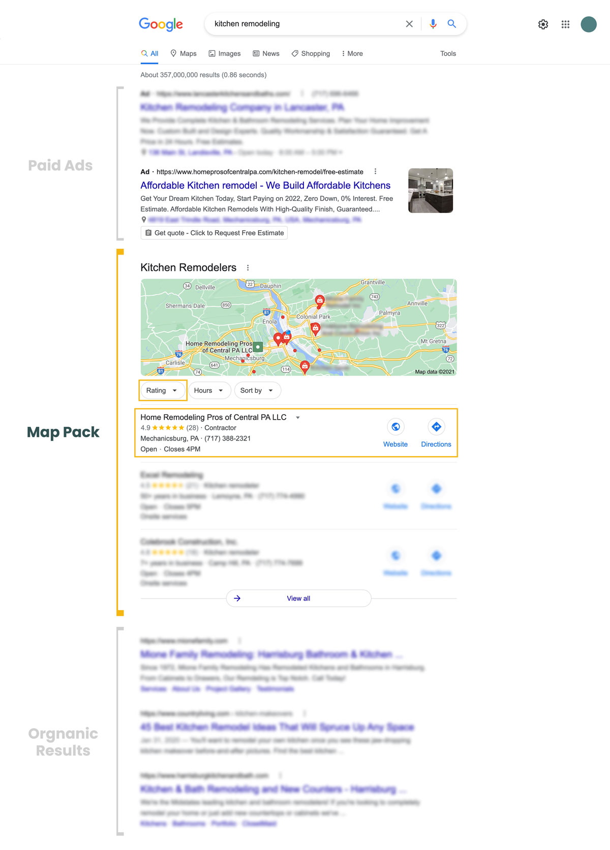 Location of the local 3 map pack in the google search results